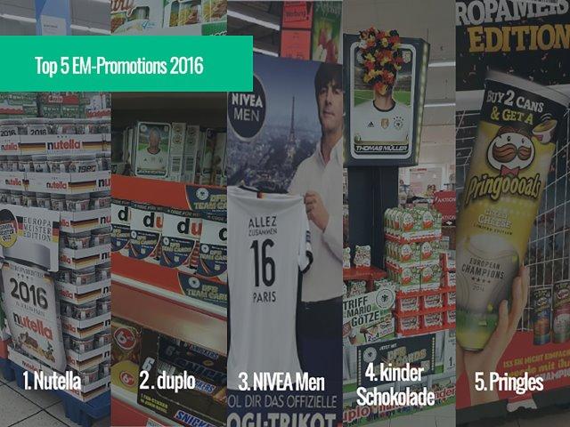 Mit WM-Promotions zum Umsatzplus